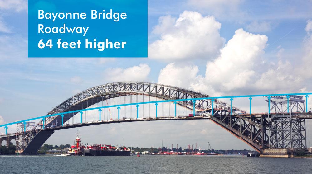 150721-bayonne-bridge-v4
